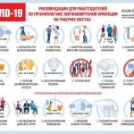 Рекомендации для работодателей